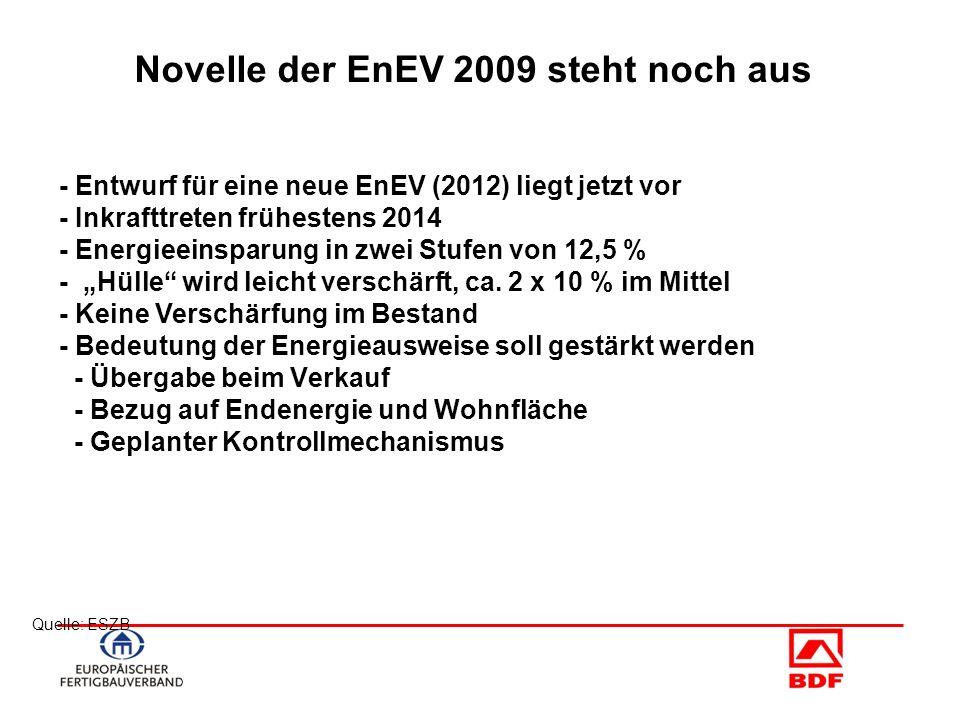 Quelle: ESZB Novelle der EnEV 2009 steht noch aus - Entwurf für eine neue EnEV (2012) liegt jetzt vor - Inkrafttreten frühestens 2014 - Energieeinspar