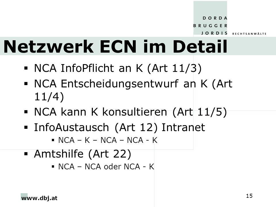 www.dbj.at 15 Netzwerk ECN im Detail NCA InfoPflicht an K (Art 11/3) NCA Entscheidungsentwurf an K (Art 11/4) NCA kann K konsultieren (Art 11/5) InfoA