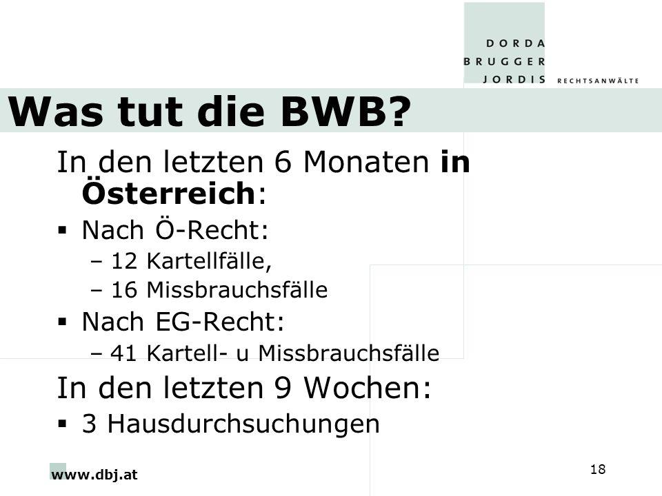 www.dbj.at 18 Was tut die BWB? In den letzten 6 Monaten in Österreich: Nach Ö-Recht: –12 Kartellfälle, –16 Missbrauchsfälle Nach EG-Recht: –41 Kartell