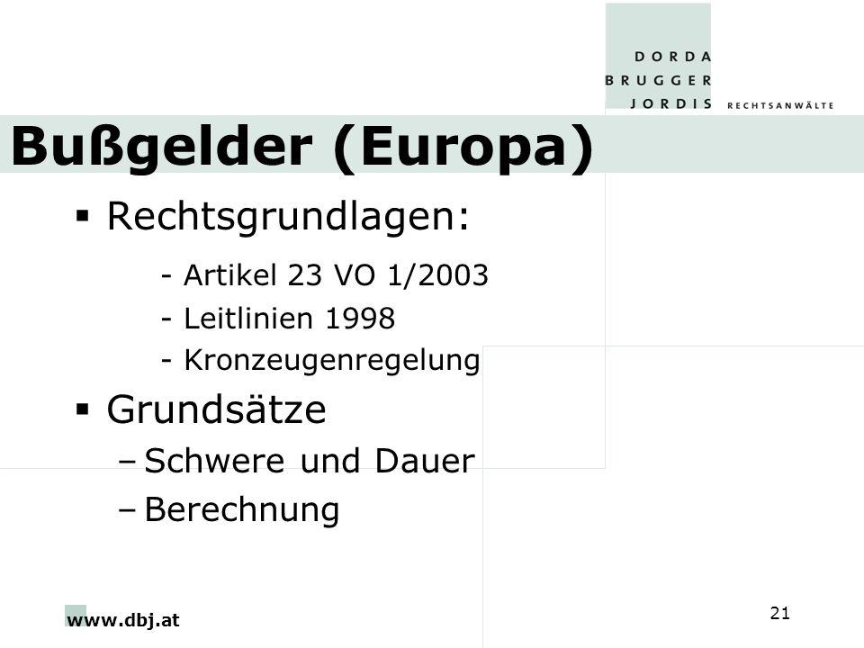 www.dbj.at 21 Bußgelder (Europa) Rechtsgrundlagen: - Artikel 23 VO 1/2003 - Leitlinien 1998 - Kronzeugenregelung Grundsätze –Schwere und Dauer –Berech