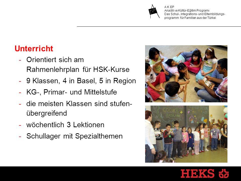Unterricht -Orientiert sich am Rahmenlehrplan für HSK-Kurse -9 Klassen, 4 in Basel, 5 in Region -KG-, Primar- und Mittelstufe -die meisten Klassen sind stufen- übergreifend -wöchentlich 3 Lektionen -Schullager mit Spezialthemen A K EP Anadili ve Kültür-Eğitim Programı Das Schul-, Integrations- und Elternbildungs- programm für Familien aus der Türkei