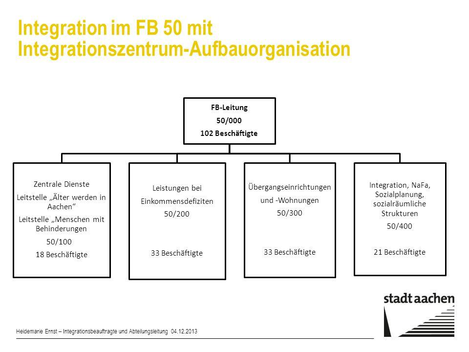 Integration im FB 50 mit Integrationszentrum-Aufbauorganisation FB-Leitung 50/000 102 Beschäftigte Zentrale Dienste Leitstelle Älter werden in Aachen