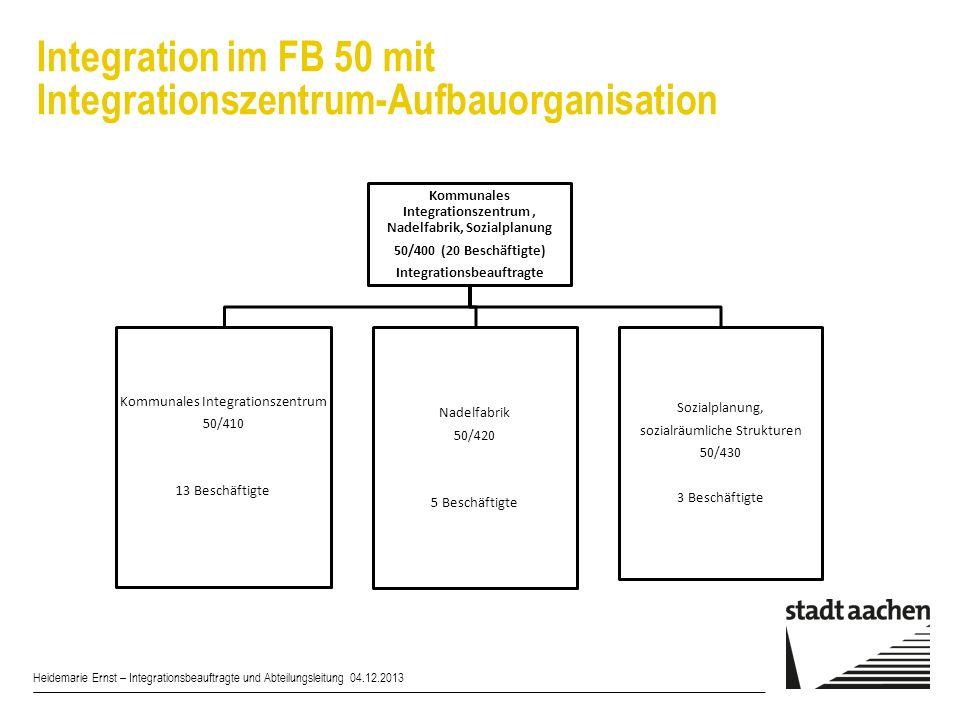 Integration im FB 50 mit Integrationszentrum-Aufbauorganisation Kommunales Integrationszentrum, Nadelfabrik, Sozialplanung 50/400 (20 Beschäftigte) In