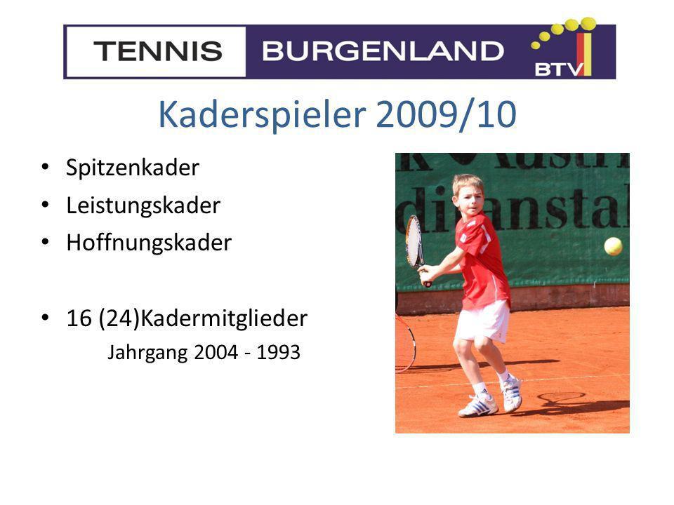 Kaderspieler 2009/10 Spitzenkader Leistungskader Hoffnungskader 16 (24)Kadermitglieder Jahrgang 2004 - 1993