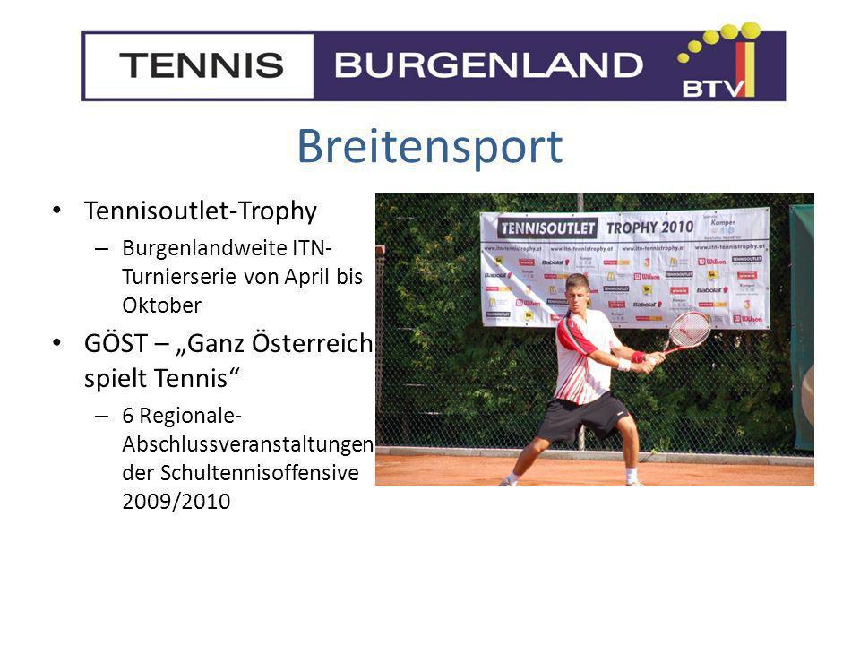 www.itn-tennistrophy.at www.itn-tennistrophy.at www.itn-tennistrophy.at