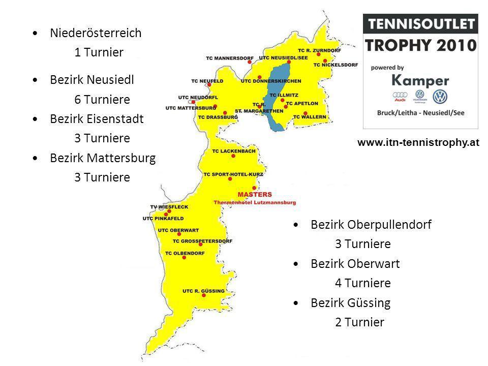 Niederösterreich 1 Turnier Bezirk Neusiedl 6 Turniere Bezirk Eisenstadt 3 Turniere Bezirk Mattersburg 3 Turniere Bezirk Oberpullendorf 3 Turniere Bezirk Oberwart 4 Turniere Bezirk Güssing 2 Turnier www.itn-tennistrophy.at