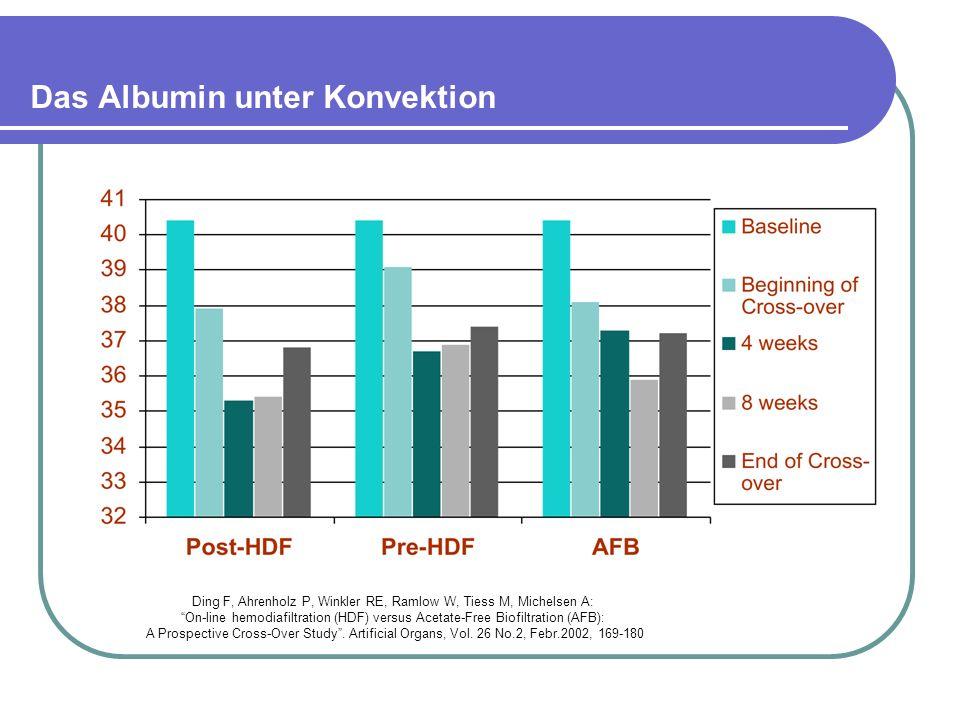 Das Albumin unter Konvektion Ding F, Ahrenholz P, Winkler RE, Ramlow W, Tiess M, Michelsen A: On-line hemodiafiltration (HDF) versus Acetate-Free Biofiltration (AFB): A Prospective Cross-Over Study.