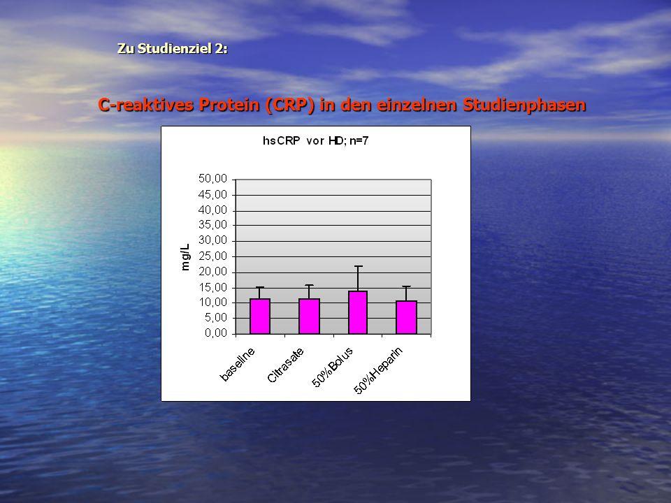 Zu Studienziel 2: C-reaktives Protein (CRP) in den einzelnen Studienphasen