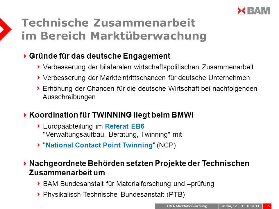 ERFA Marktüberwachung5Berlin, 12.