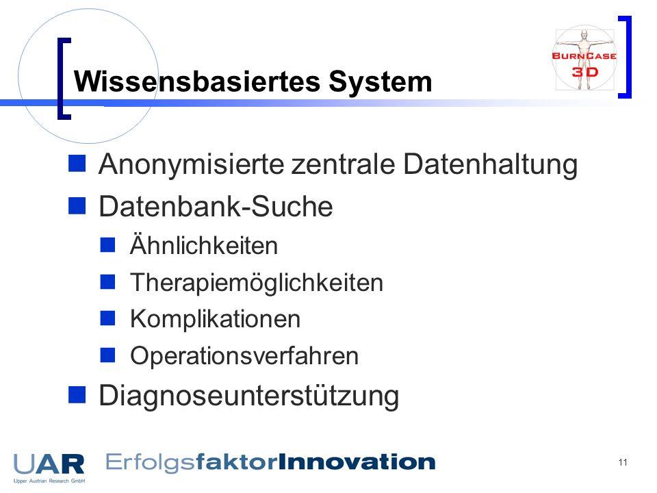 11 Wissensbasiertes System Anonymisierte zentrale Datenhaltung Datenbank-Suche Ähnlichkeiten Therapiemöglichkeiten Komplikationen Operationsverfahren