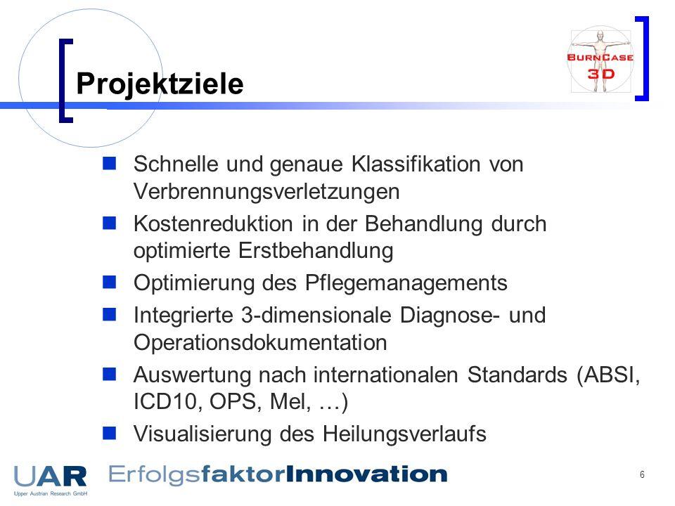 6 Projektziele Schnelle und genaue Klassifikation von Verbrennungsverletzungen Kostenreduktion in der Behandlung durch optimierte Erstbehandlung Optim