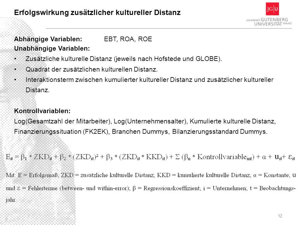 12 Erfolgswirkung zusätzlicher kultureller Distanz Abhängige Variablen:EBT, ROA, ROE Unabhängige Variablen: Zusätzliche kulturelle Distanz (jeweils nach Hofstede und GLOBE).