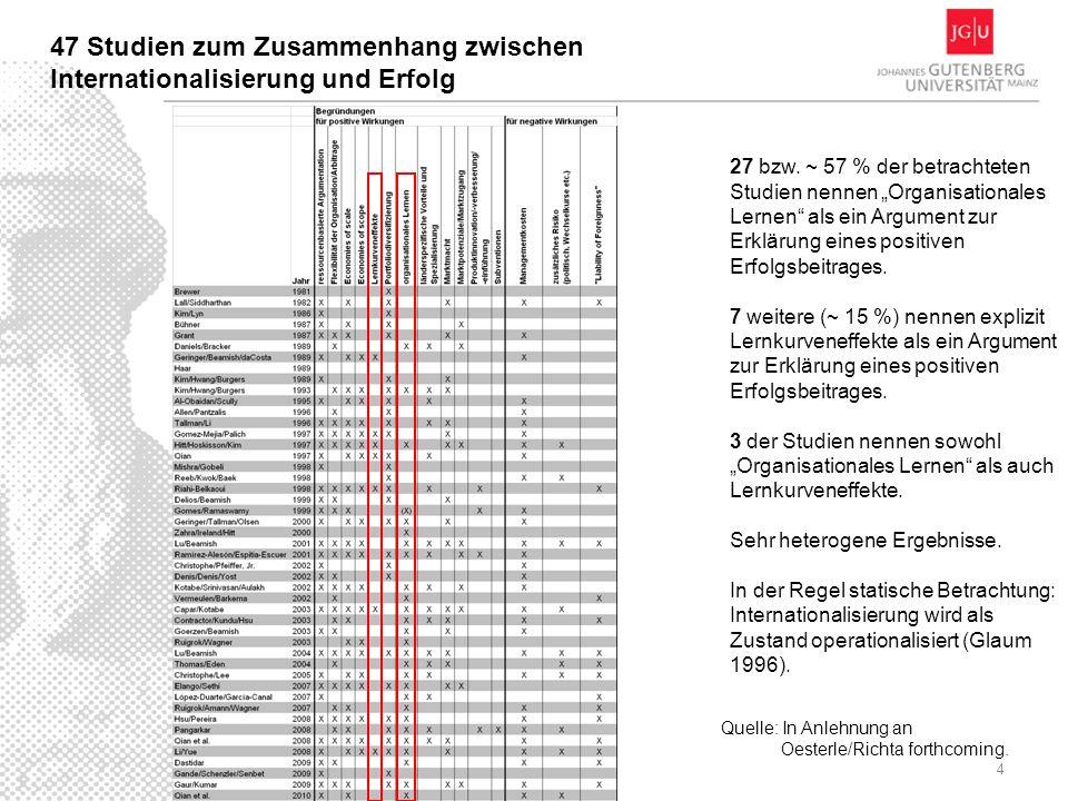 4 47 Studien zum Zusammenhang zwischen Internationalisierung und Erfolg 27 bzw.