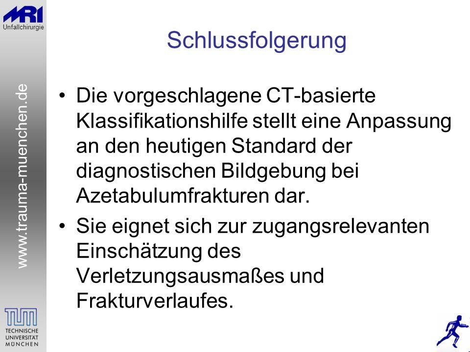 www.trauma-muenchen.de Unfallchirurgie Schlussfolgerung Die vorgeschlagene CT-basierte Klassifikationshilfe stellt eine Anpassung an den heutigen Stan