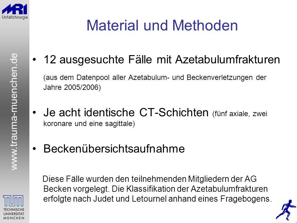 www.trauma-muenchen.de Unfallchirurgie Material und Methoden 12 ausgesuchte Fälle mit Azetabulumfrakturen (aus dem Datenpool aller Azetabulum- und Bec
