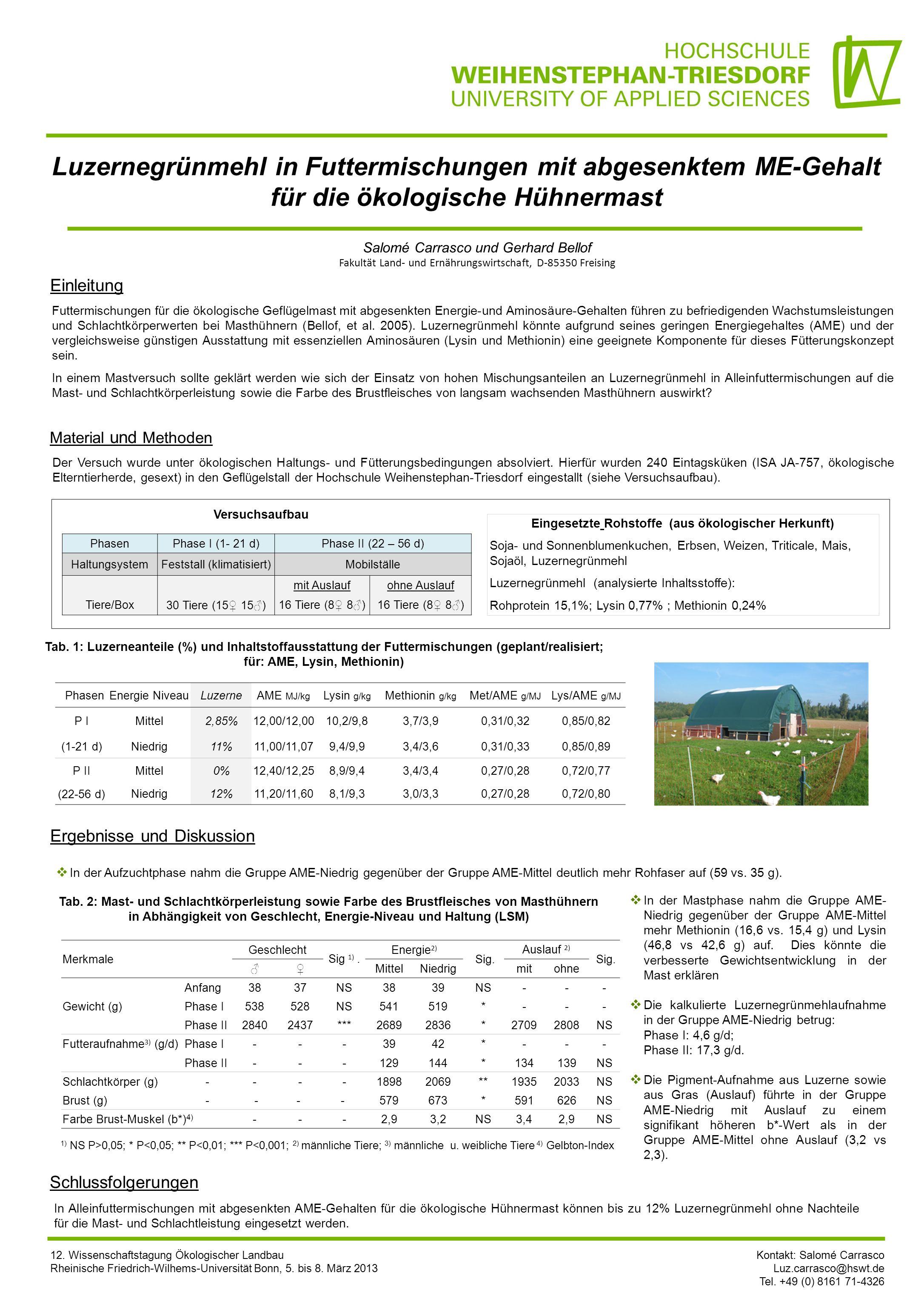 Salomé Carrasco und Gerhard Bellof Fakultät Land- und Ernährungswirtschaft, D-85350 Freising Luzernegrünmehl in Futtermischungen mit abgesenktem ME-Ge