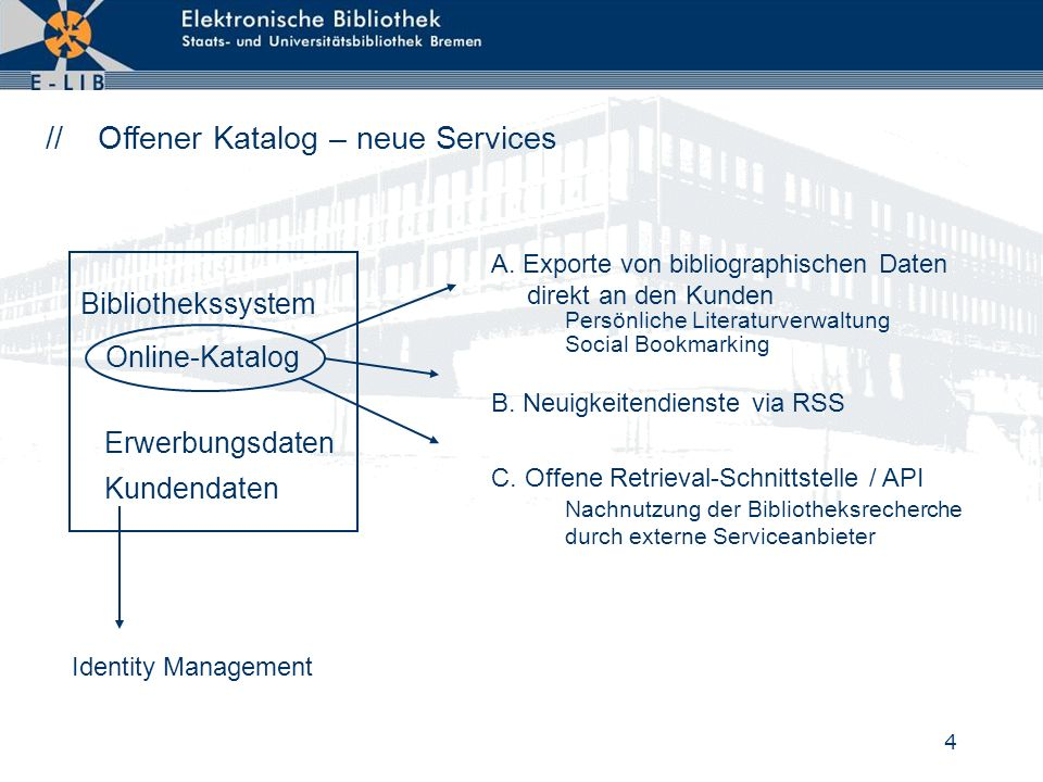4 // Offener Katalog – neue Services Online-Katalog A.