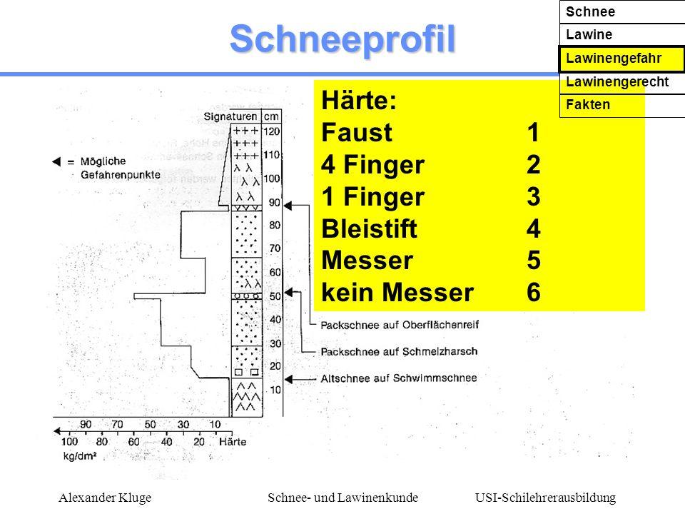 USI-Schilehrerausbildung Alexander KlugeSchnee- und Lawinenkunde Schneeprofil Härte: Faust1 4 Finger2 1 Finger3 Bleistift4 Messer5 kein Messer6 Schnee