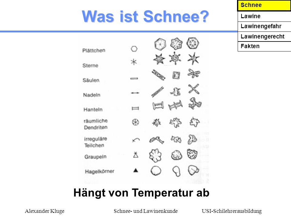 USI-Schilehrerausbildung Alexander KlugeSchnee- und Lawinenkunde Was ist Schnee? Hängt von Temperatur ab Schnee Lawine Lawinengefahr Lawinengerecht Fa