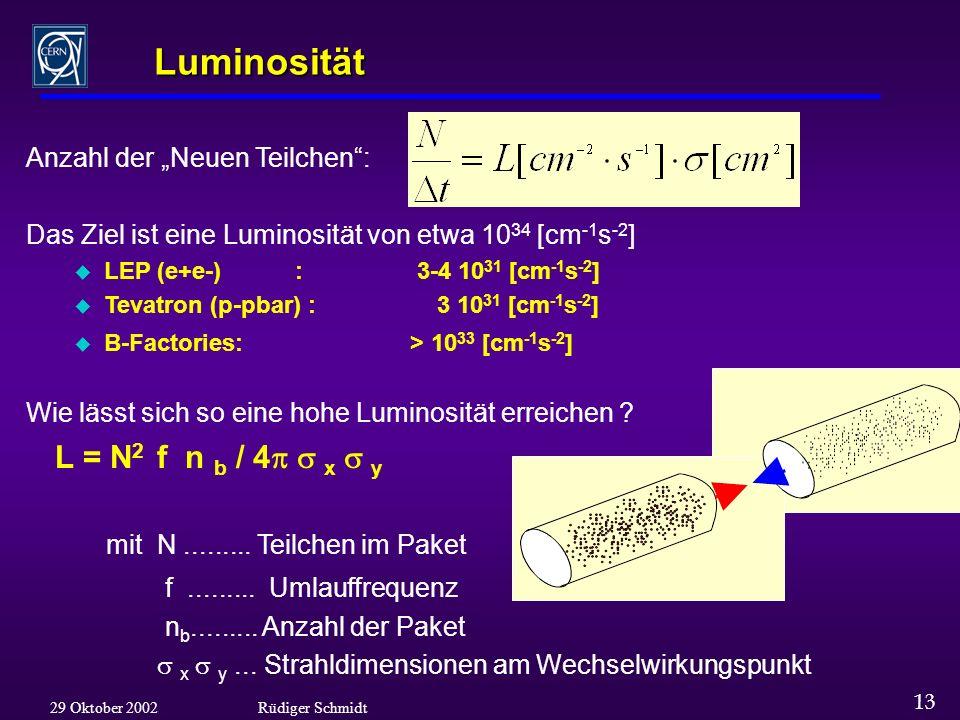 13 29 Oktober 2002Rüdiger Schmidt Luminosität L = N 2 f n b / 4 x y mit N.........