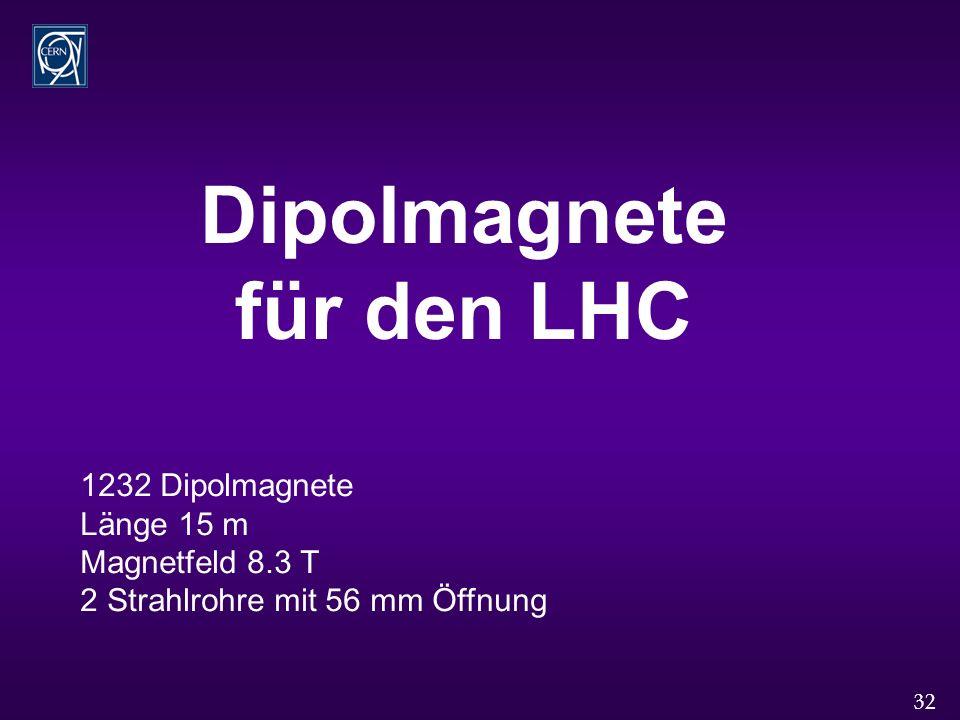 32 Dipolmagnete für den LHC 1232 Dipolmagnete Länge 15 m Magnetfeld 8.3 T 2 Strahlrohre mit 56 mm Öffnung