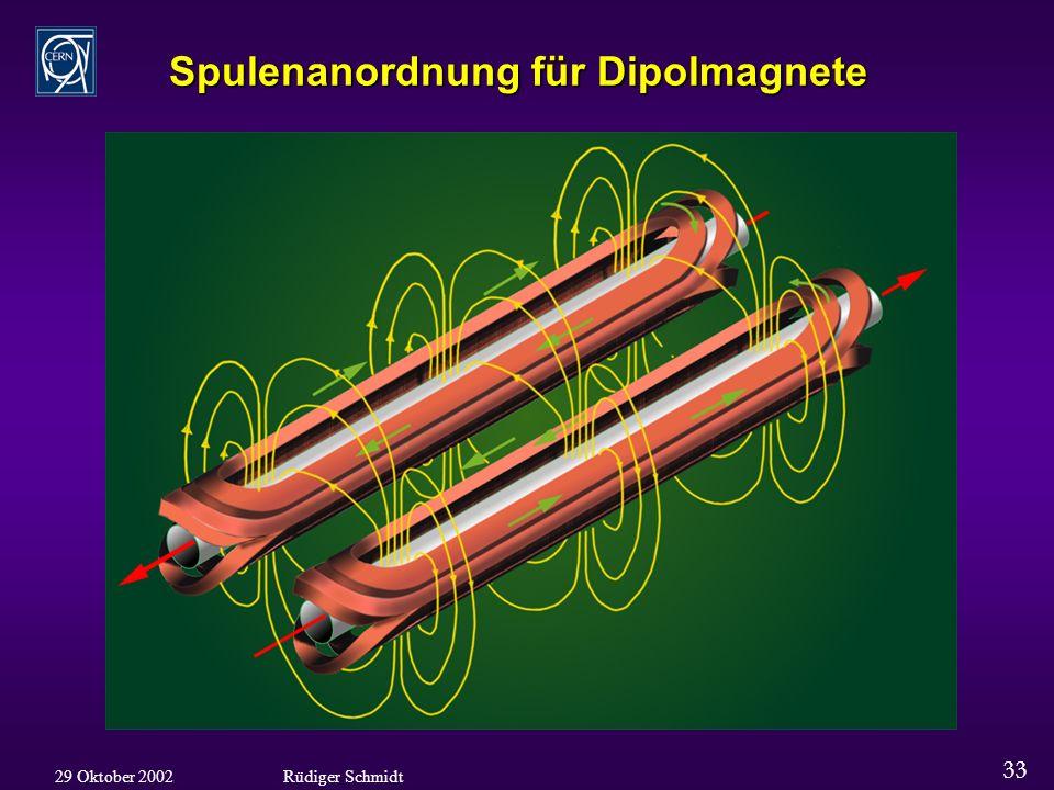 33 29 Oktober 2002Rüdiger Schmidt Spulenanordnung für Dipolmagnete
