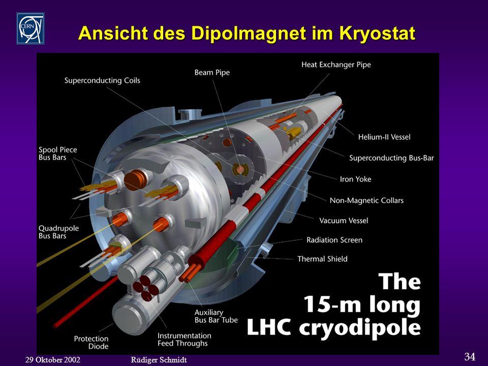 34 29 Oktober 2002Rüdiger Schmidt Ansicht des Dipolmagnet im Kryostat