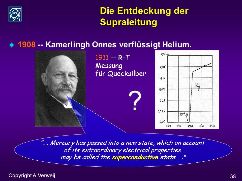 38 Die Entdeckung der Supraleitung 1908 -- Kamerlingh Onnes verflüssigt Helium.