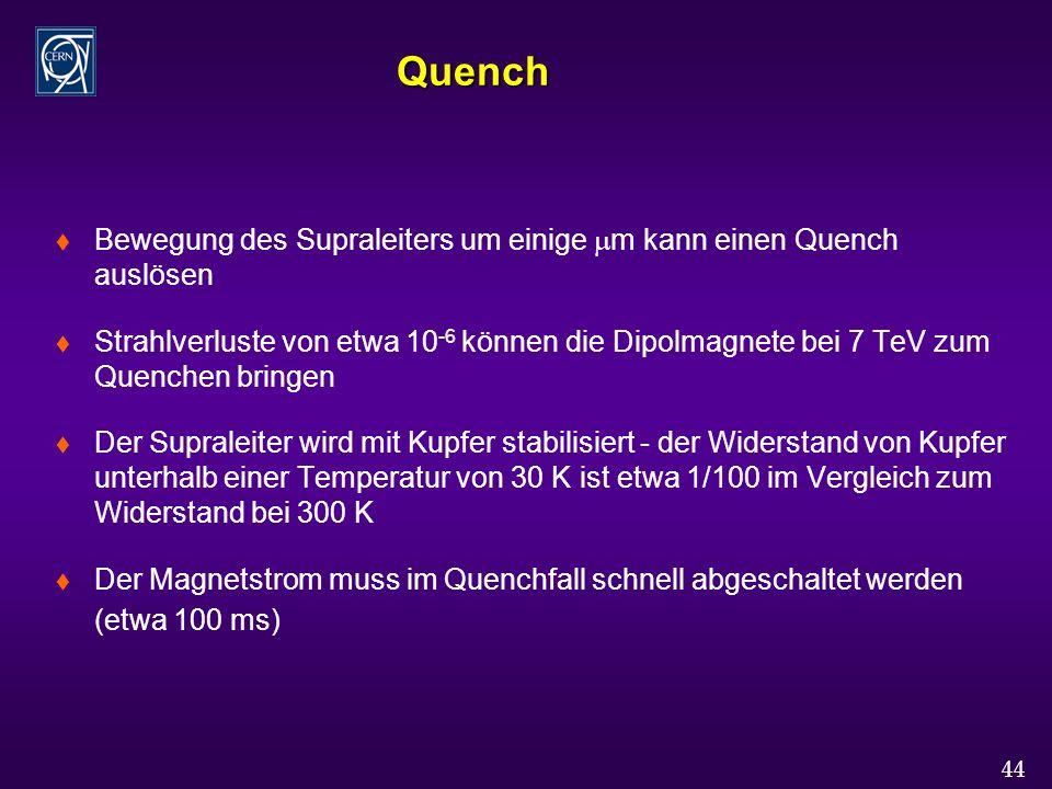 44 Quench t Bewegung des Supraleiters um einige m kann einen Quench auslösen t Strahlverluste von etwa 10 -6 können die Dipolmagnete bei 7 TeV zum Quenchen bringen t Der Supraleiter wird mit Kupfer stabilisiert - der Widerstand von Kupfer unterhalb einer Temperatur von 30 K ist etwa 1/100 im Vergleich zum Widerstand bei 300 K Der Magnetstrom muss im Quenchfall schnell abgeschaltet werden (etwa 100 ms)