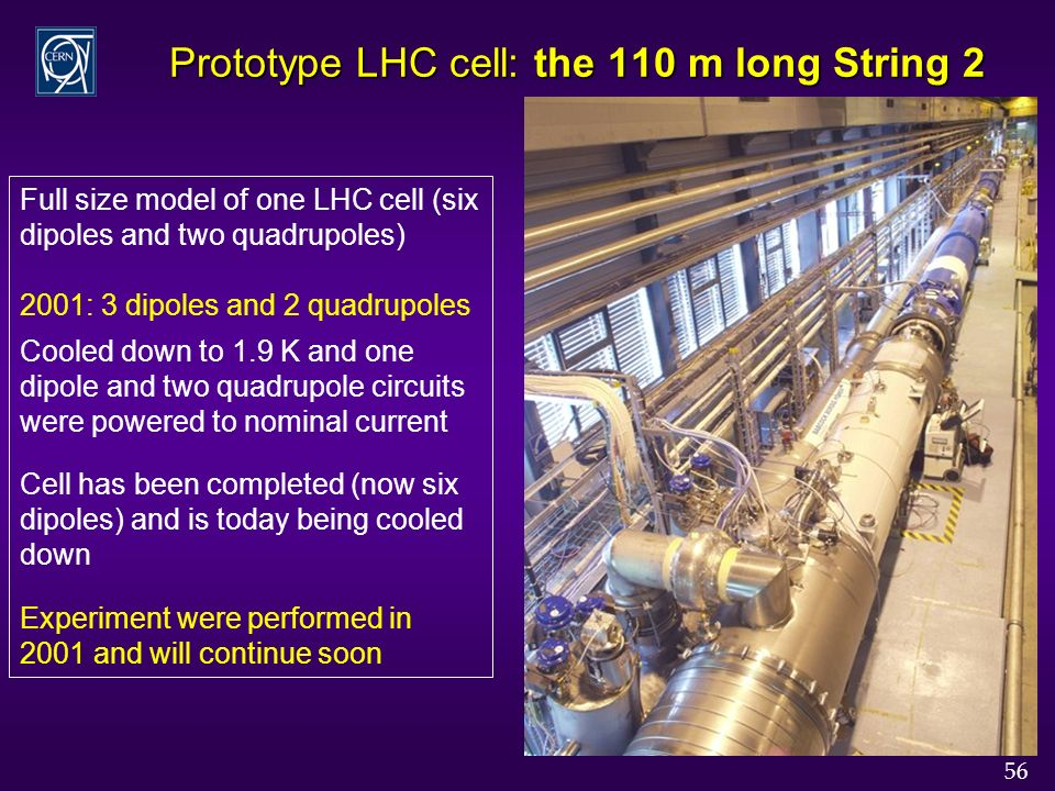 56 Prototype LHC cell: the 110 m long String 2 Full size model of one LHC cell (six dipoles and two quadrupoles) 2001: 3 dipoles and 2 quadrupoles Cooled down to 1.9 K and one dipole and two quadrupole circuits were powered to nominal current Cell has been completed (now six dipoles) and is today being cooled down Experiment were performed in 2001 and will continue soon