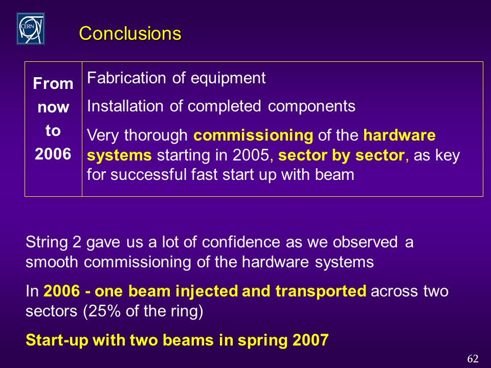 62 Conclusions Fabrication of equipment Installation of completed components Very thorough commissioning of the hardware systems starting in 2005, sector by sector, as key for successful fast start up with beam From now to 2006 String 2 gave us a lot of confidence as we observed a smooth commissioning of the hardware systems In 2006 - one beam injected and transported across two sectors (25% of the ring) Start-up with two beams in spring 2007