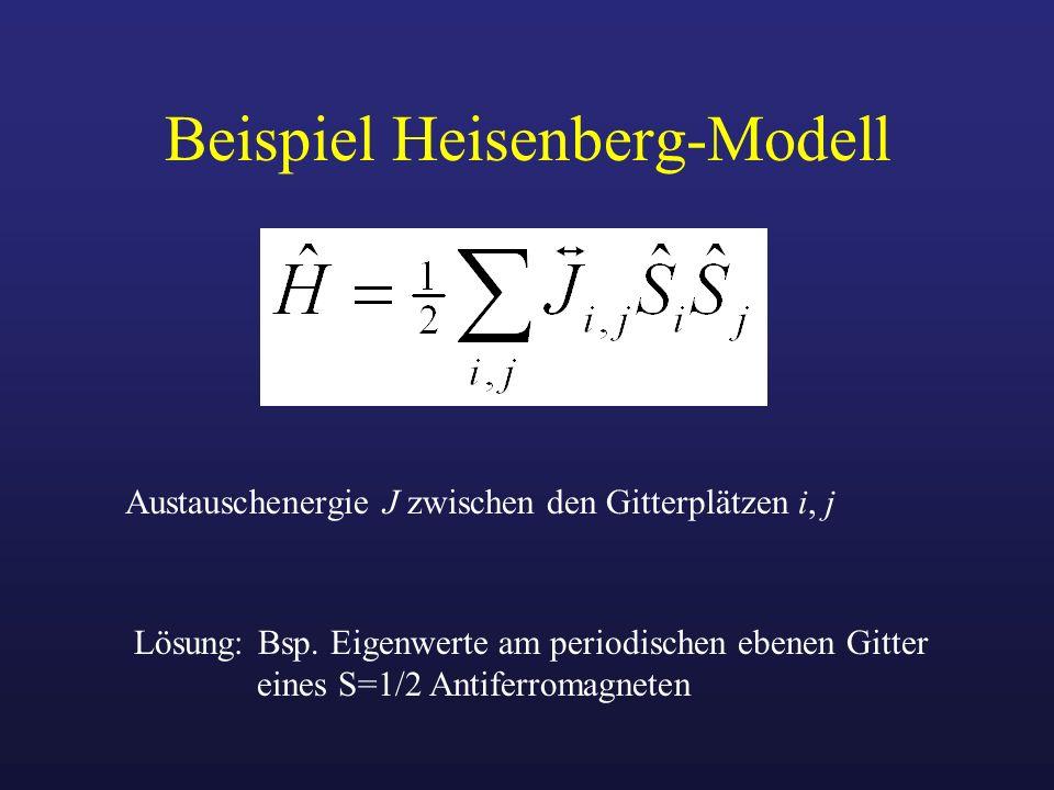 Beispiel Heisenberg-Modell Austauschenergie J zwischen den Gitterplätzen i, j Lösung: Bsp. Eigenwerte am periodischen ebenen Gitter eines S=1/2 Antife