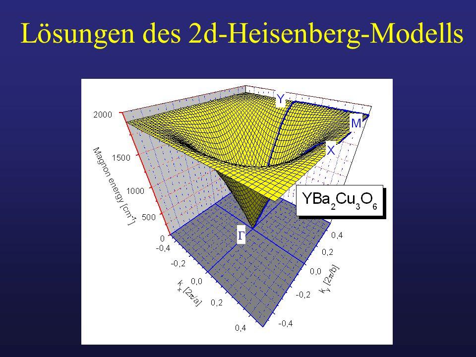 Lösungen des 2d-Heisenberg-Modells