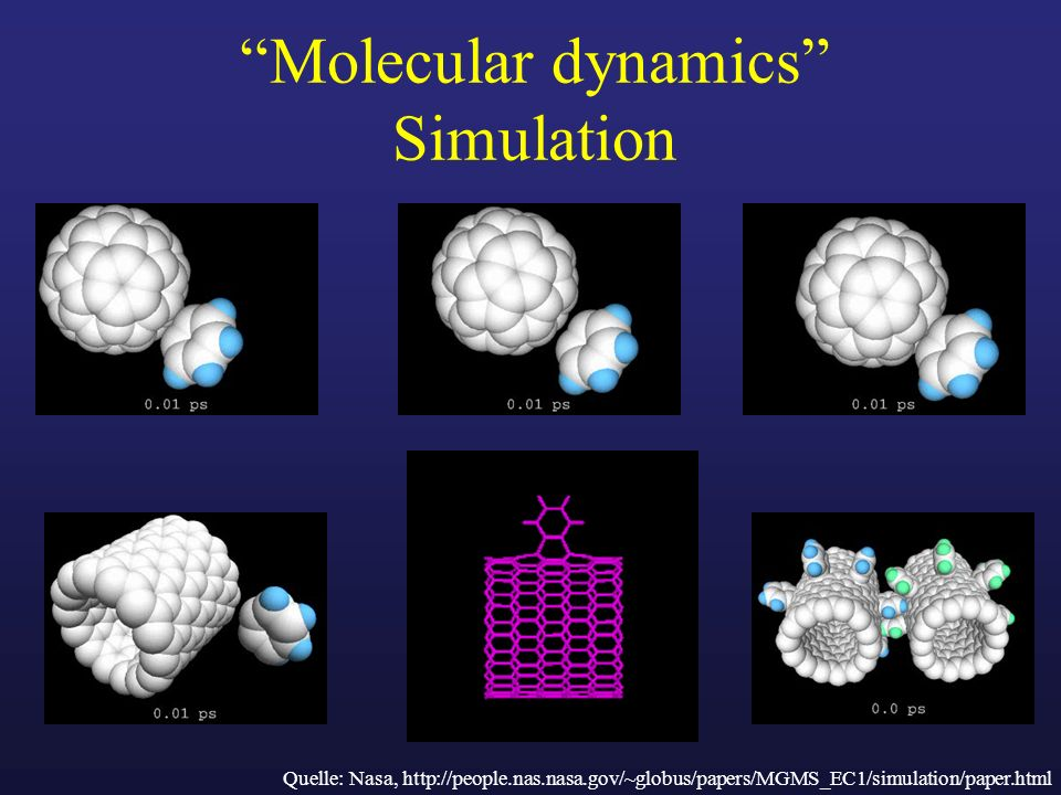 Molecular dynamics Simulation Quelle: Nasa, http://people.nas.nasa.gov/~globus/papers/MGMS_EC1/simulation/paper.html