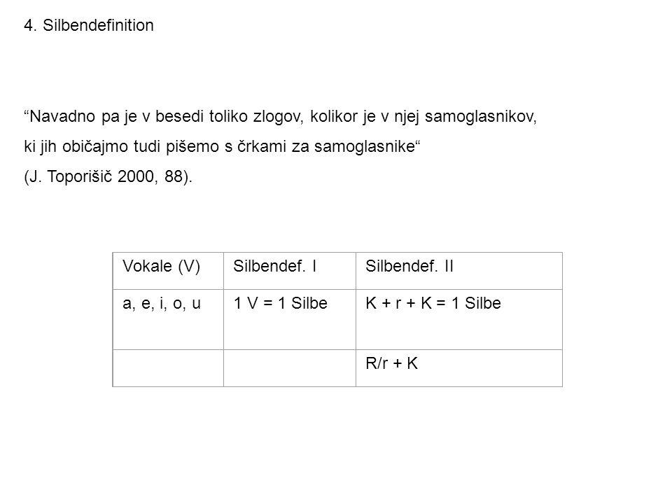 4. Silbendefinition Navadno pa je v besedi toliko zlogov, kolikor je v njej samoglasnikov, ki jih običajmo tudi pišemo s črkami za samoglasnike (J. To