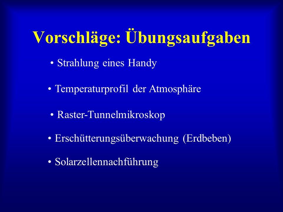 Vorschläge: Übungsaufgaben Strahlung eines Handy Temperaturprofil der Atmosphäre Raster-Tunnelmikroskop Erschütterungsüberwachung (Erdbeben) Solarzellennachführung
