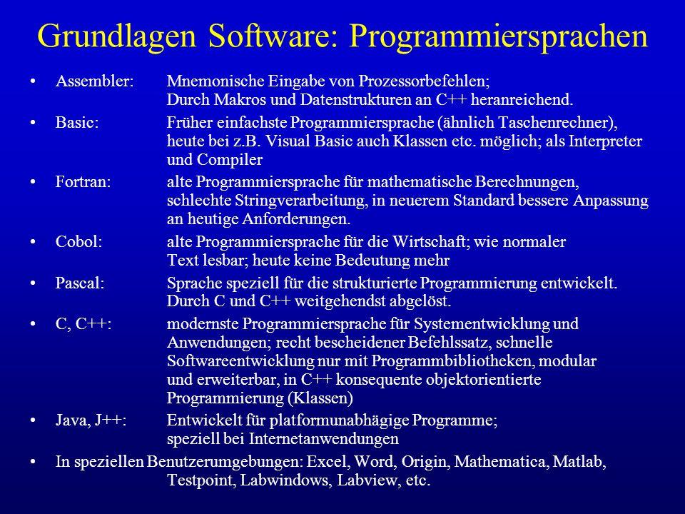 Die wichtigsten Sprachelemente Variablendeklaration ( u.