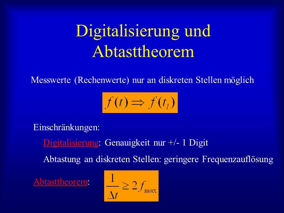 Digitalisierung und Abtasttheorem Messwerte (Rechenwerte) nur an diskreten Stellen möglich Einschränkungen: DigitalisierungDigitalisierung: Genauigkei