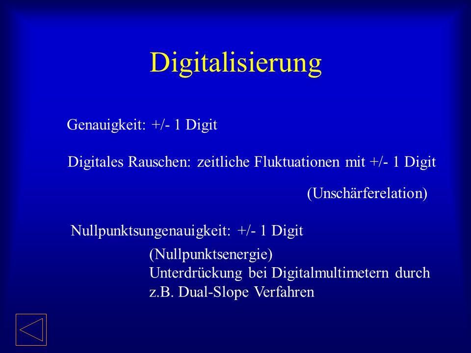 Digitalisierung Genauigkeit: +/- 1 Digit Digitales Rauschen: zeitliche Fluktuationen mit +/- 1 Digit (Unschärferelation) Nullpunktsungenauigkeit: +/-