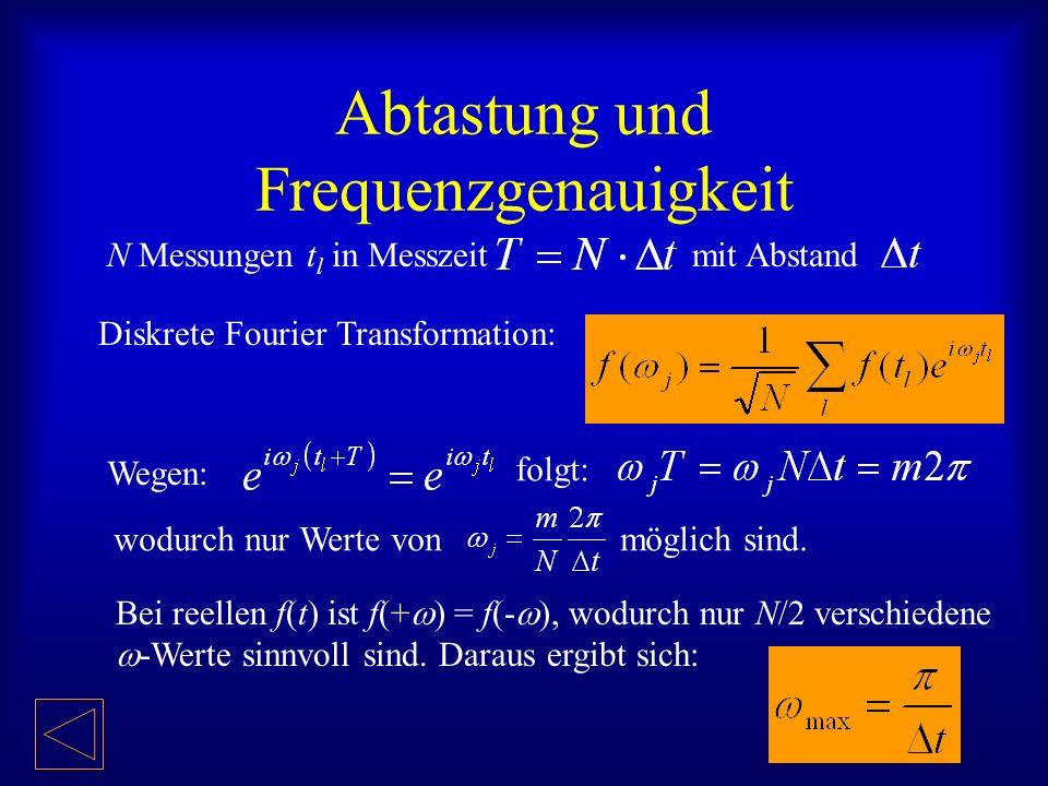 Abtastung und Frequenzgenauigkeit Diskrete Fourier Transformation: N Messungen t l in Messzeitmit Abstand Wegen: folgt: wodurch nur Werte vonmöglich s