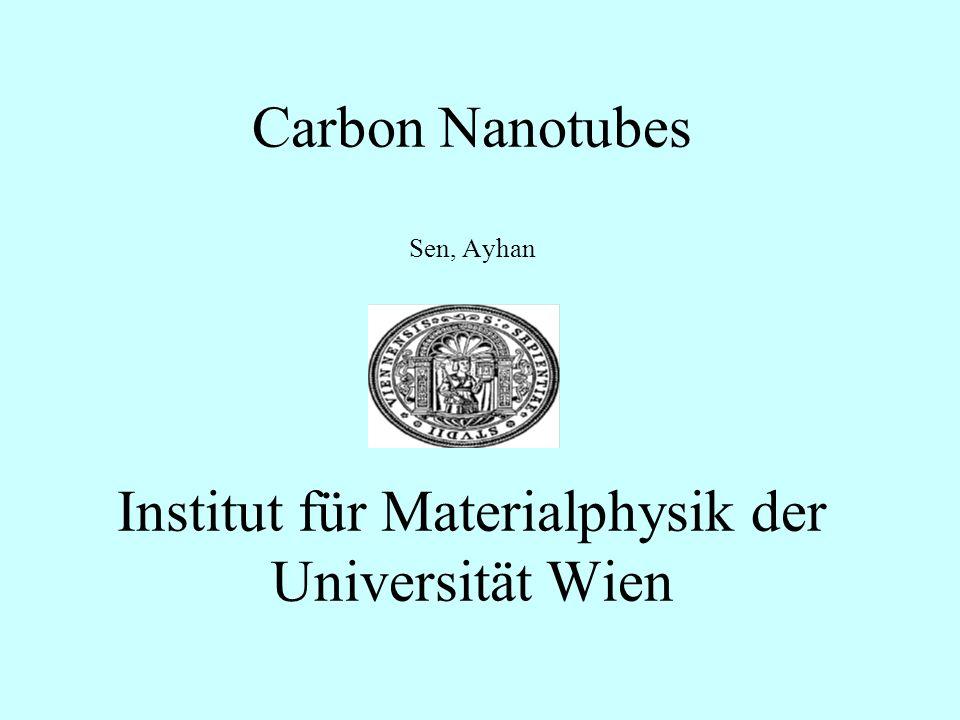 Inhalt: Einleitung Carbon nanotubes Ramanspektroskopie SWCNT DWCNT AFM und Ramanspektroskopie von Einzelnen SWCNT