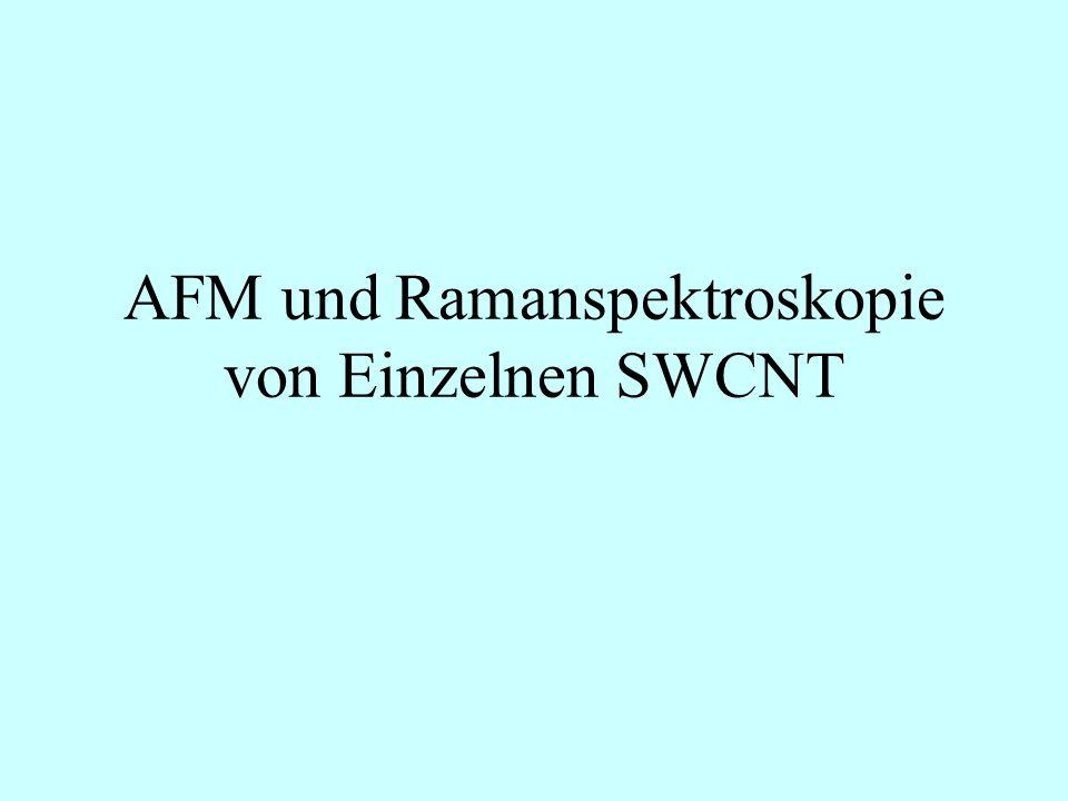 AFM und Ramanspektroskopie von Einzelnen SWCNT