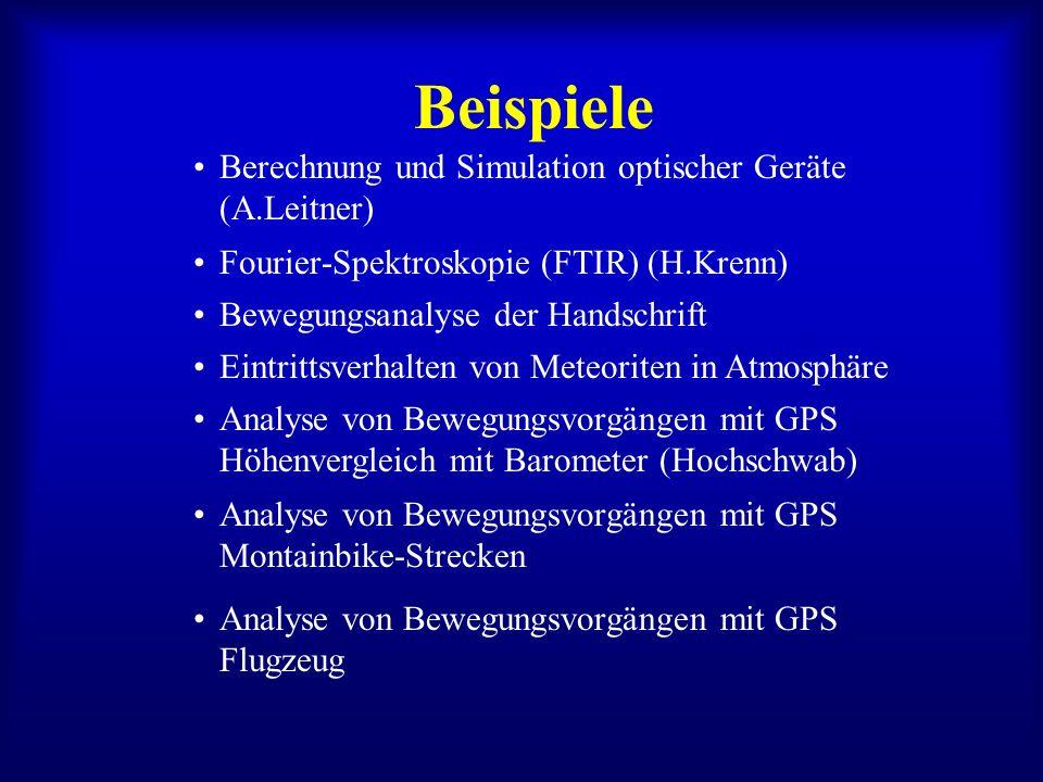 Beispiele Fourier-Spektroskopie (FTIR) (H.Krenn) Analyse von Bewegungsvorgängen mit GPS Höhenvergleich mit Barometer (Hochschwab) Eintrittsverhalten von Meteoriten in Atmosphäre Berechnung und Simulation optischer Geräte (A.Leitner) Bewegungsanalyse der Handschrift Analyse von Bewegungsvorgängen mit GPS Montainbike-Strecken Analyse von Bewegungsvorgängen mit GPS Flugzeug