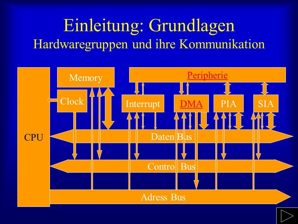 Einleitung: Grundlagen Hardwaregruppen und ihre Kommunikation CPU Control Bus Daten Bus Adress Bus Clock Memory Peripherie InterruptDMAPIASIA