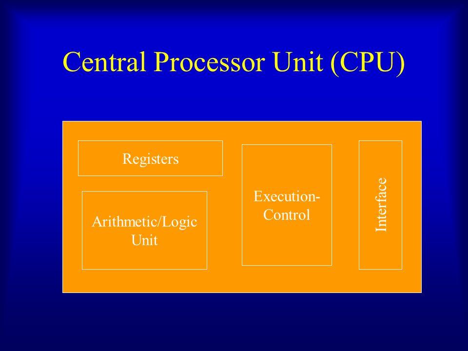 Central Processor Unit (CPU) Registers Arithmetic/Logic Unit Execution- Control Interface