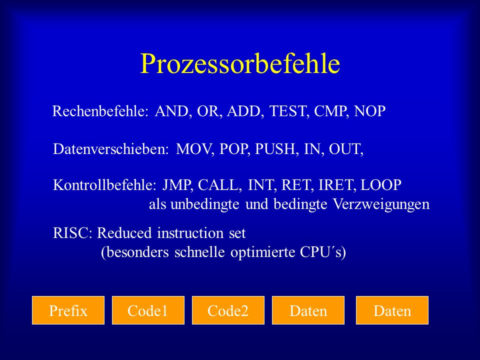 Prozessorbefehle Rechenbefehle: AND, OR, ADD, TEST, CMP, NOP Datenverschieben: MOV, POP, PUSH, IN, OUT, Kontrollbefehle: JMP, CALL, INT, RET, IRET, LO