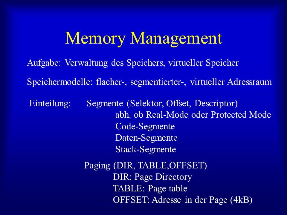 Software Prozessorspezifische Vorgaben Interrupttable Reset (FFF)FFFF0 000 3FF Memory Segment Descriptoren Paging Tables