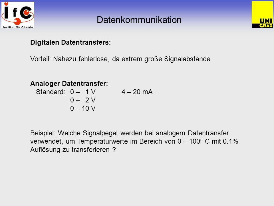 Datenkommunikation Digitalen Datentransfers: Vorteil: Nahezu fehlerlose, da extrem große Signalabstände Analoger Datentransfer: Standard:0 – 1 V4 – 20 mA 0 – 2 V 0 – 10 V Beispiel: Welche Signalpegel werden bei analogem Datentransfer verwendet, um Temperaturwerte im Bereich von 0 – 100° C mit 0.1% Auflösung zu transferieren