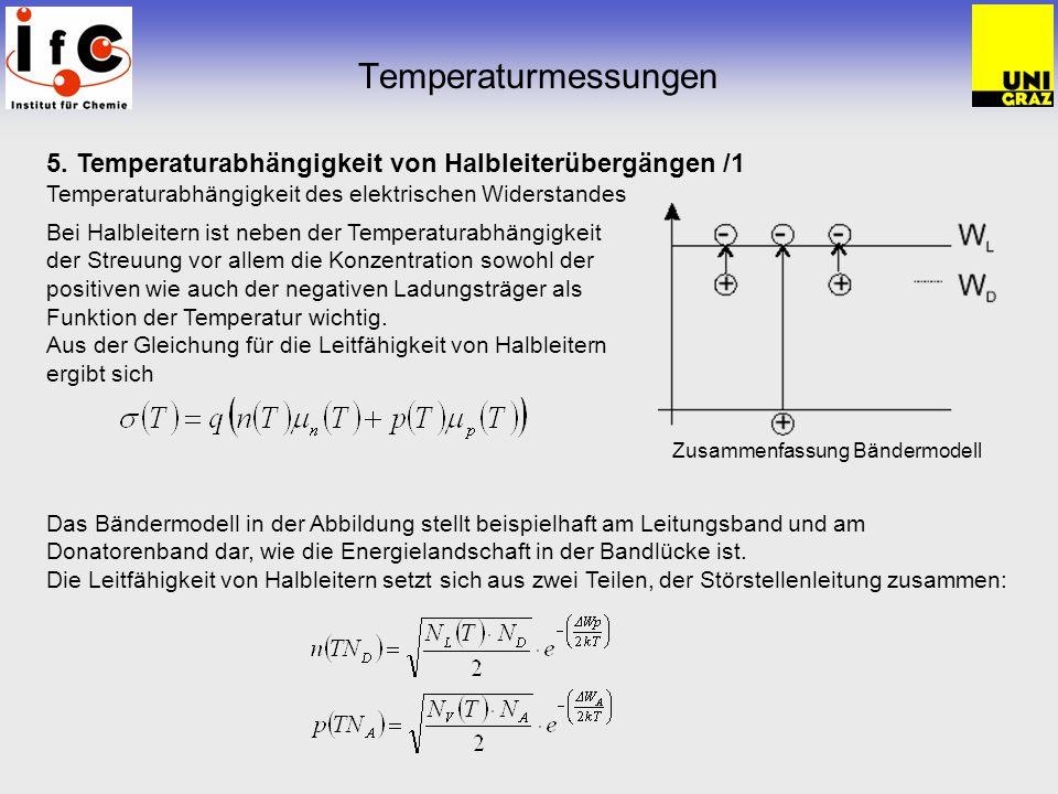 Temperaturmessungen 5. Temperaturabhängigkeit von Halbleiterübergängen /1 Temperaturabhängigkeit des elektrischen Widerstandes Zusammenfassung Bänderm