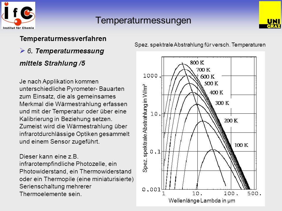 Temperaturmessungen Temperaturmessverfahren 6. Temperaturmessung mittels Strahlung /5 Wellenlänge Lambda in µm Spez. spektrale Abstrahlung in W/m² Je